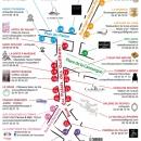 plan-dessins-rues